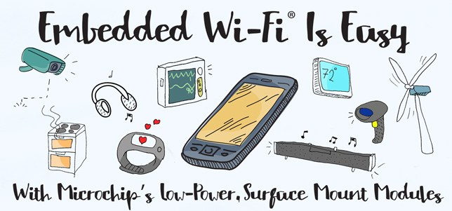Embedded Wifi Is Easy with Fasmicro Nigeria