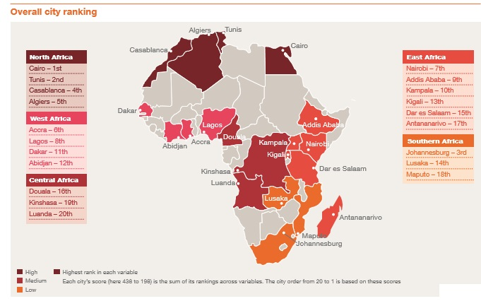 Main Risks To Doing Business In Africa