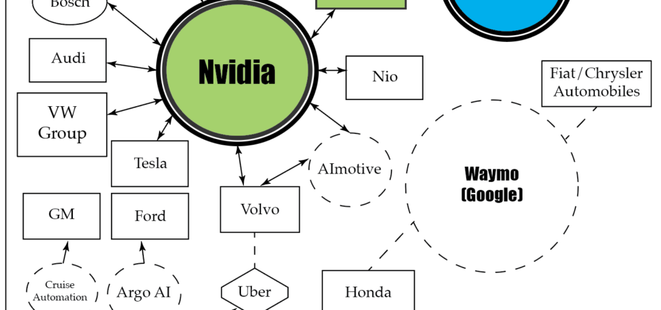 Intel Feels Heat As Toyota Selects Nvidia Drive PX AI Automotive Platform