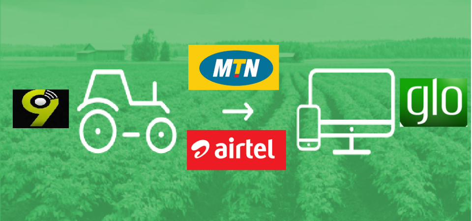 The Growth Manifesto for African Telcos