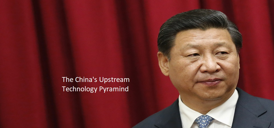 Lessons From China's Path To Upstream Technology Pyramid