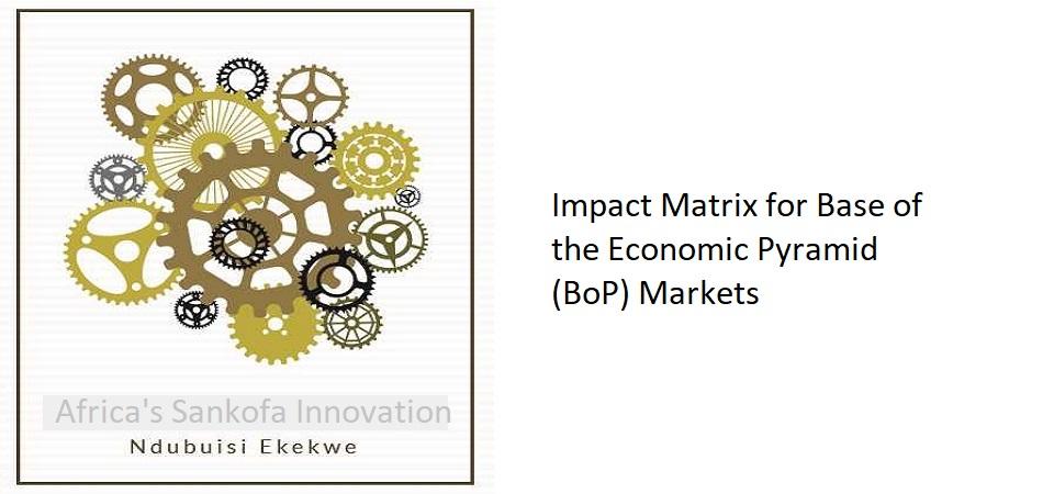 11.2 – Impact Matrix for Base of the Pyramid (BoP) Markets
