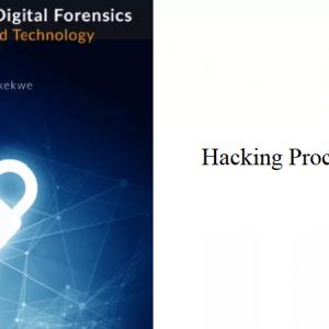 8.2 – Hacking Process