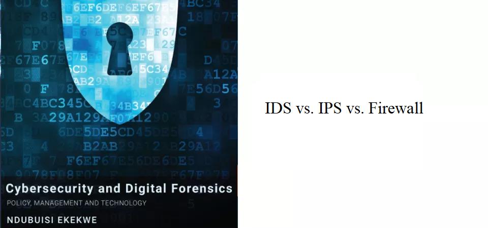11.2 – IDS vs. IPS vs. Firewall