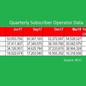 Why Airtel Nigeria is Growing