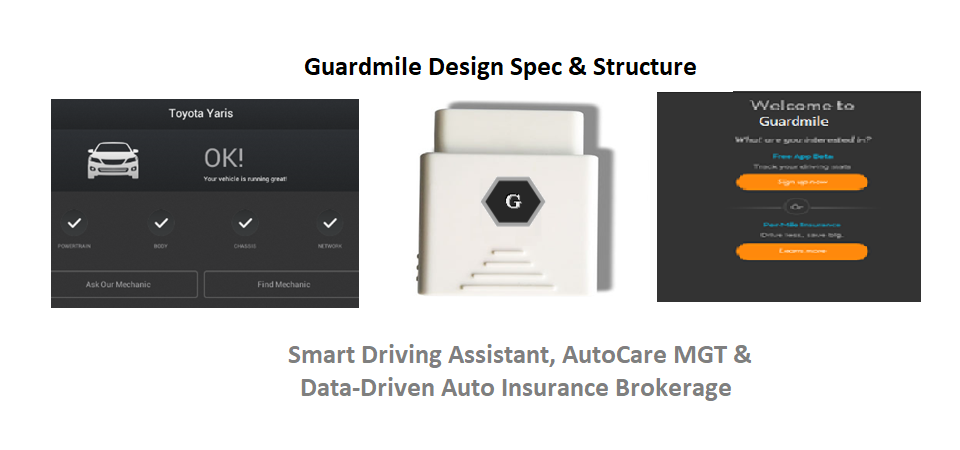 Guardmile Design Spec and Structure – Smart Driving, AutoCare & Insurance