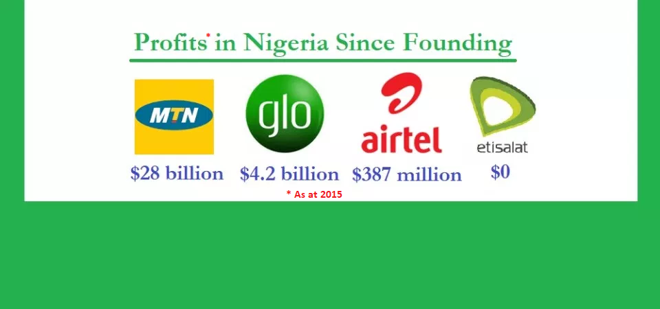 Revisiting the MTN Nigeria Profit of $28 Billion (2001 to 2015)