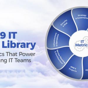 Key Metrics That Anchor High-Performing IT Organizations