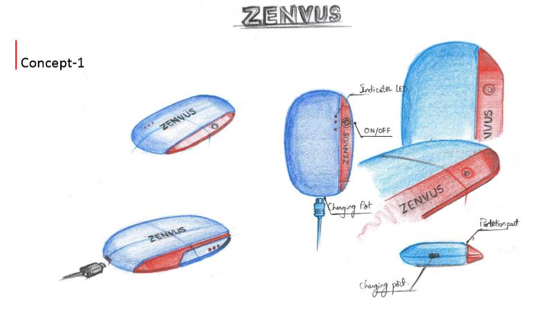 Zenvus Loci Concept Designs As We Move Into Production