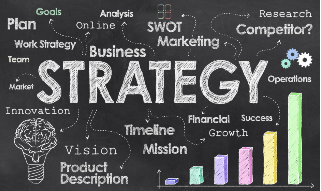 Structuring Your Business-Level Strategy