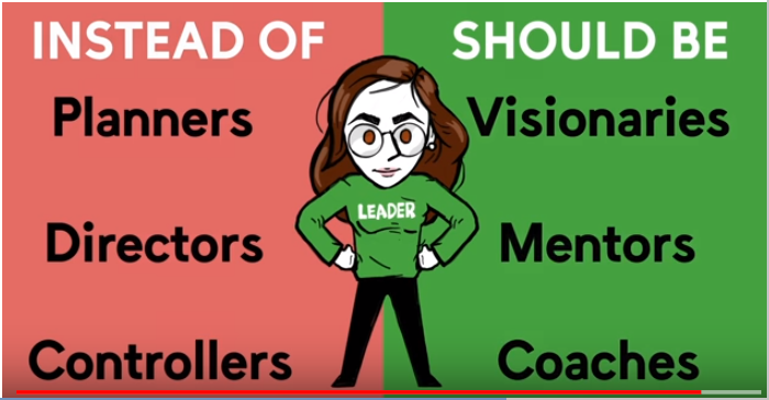 What Leaders Should Be [Video]